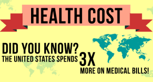 health & medical cost